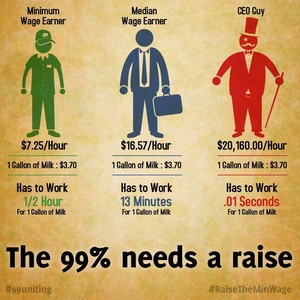Graphic about wages and the 99%