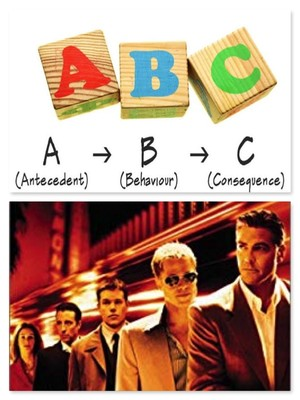 ABC chart and Ocean's 11 promo